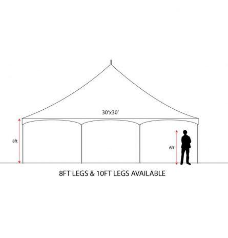 30x30 High Peak Tent