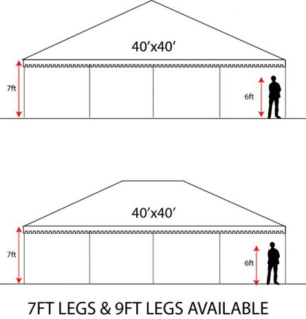 40x40 Economy Tent