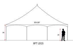 Jacksonville, Fl Event Rentals 30' Wide Tent